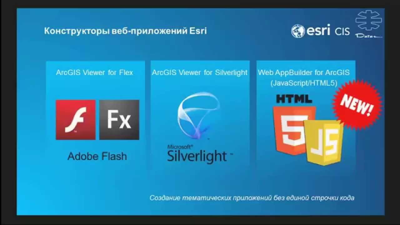 Создание мобильных веб приложений